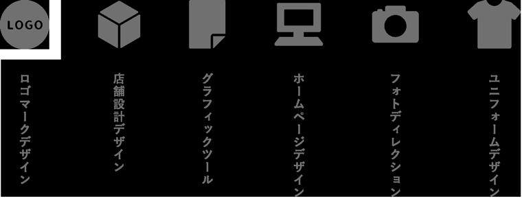 ロゴマークデザイン・店舗設計デザイン・グラフィックツール・ホームページデザイン・フォトティレクション・ユニフォームデザイン