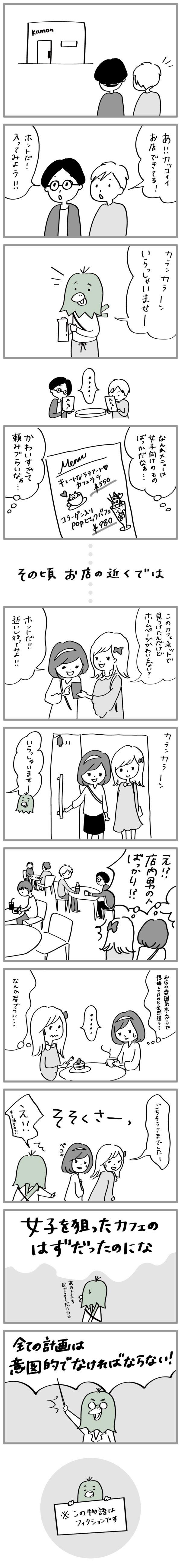 カモ田の店づくり